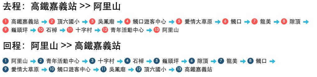 台灣好行阿里山線路線圖