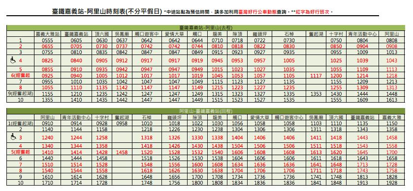 高雄到阿里山交通 台灣好行阿里山線時刻表